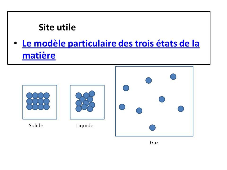 Site utile Le modèle particulaire des trois états de la matière Le modèle particulaire des trois états de la matière SolideLiquide Gaz