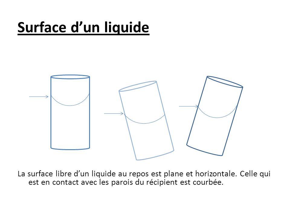 Surface dun liquide La surface libre dun liquide au repos est plane et horizontale. Celle qui est en contact avec les parois du récipient est courbée.