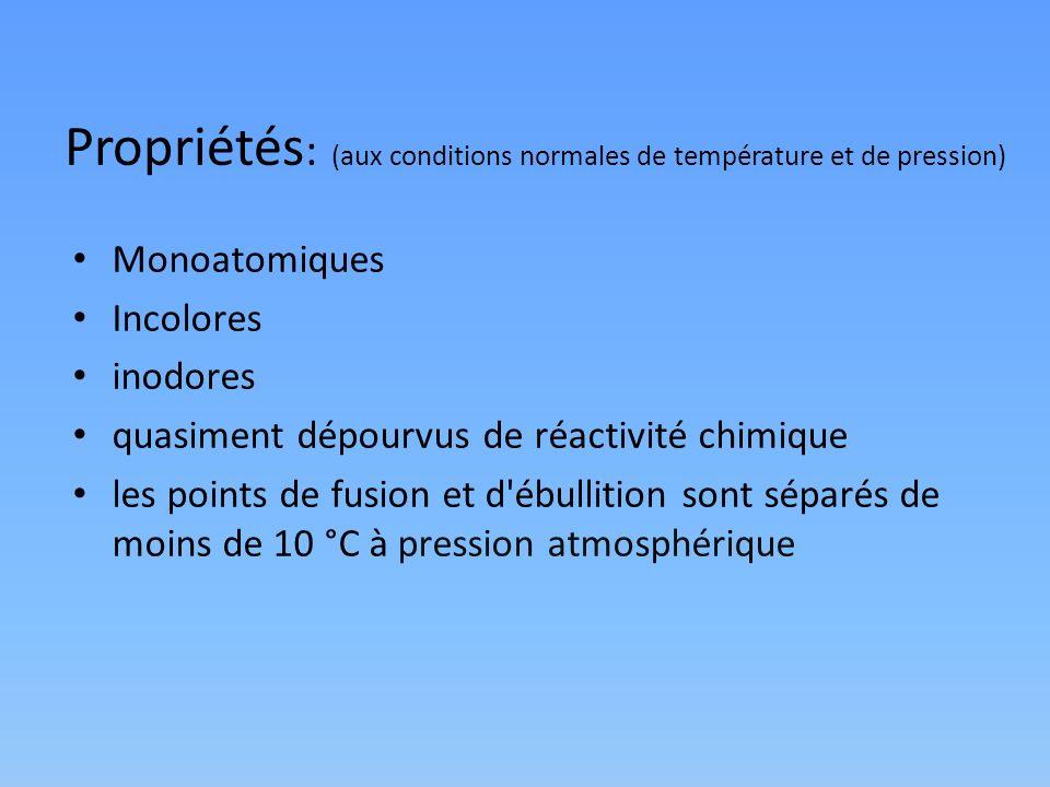 Propriétés : (aux conditions normales de température et de pression) Monoatomiques Incolores inodores quasiment dépourvus de réactivité chimique les p