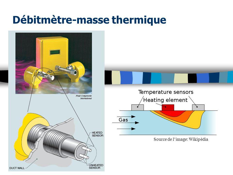 Débitmètre-masse thermique Source de limage: Wikipédia