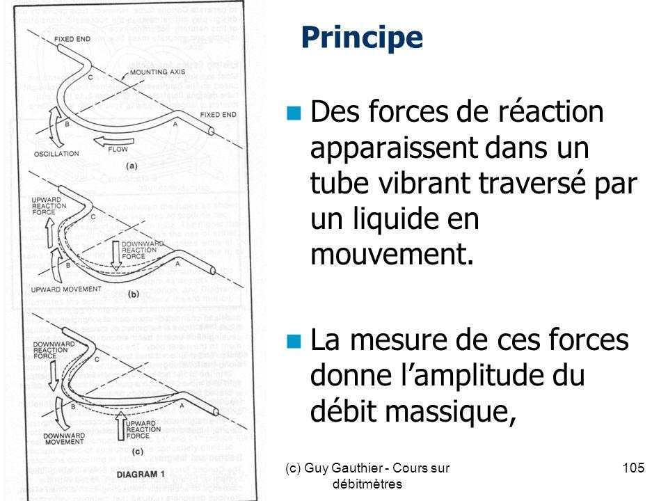 Principe Des forces de réaction apparaissent dans un tube vibrant traversé par un liquide en mouvement. La mesure de ces forces donne lamplitude du dé