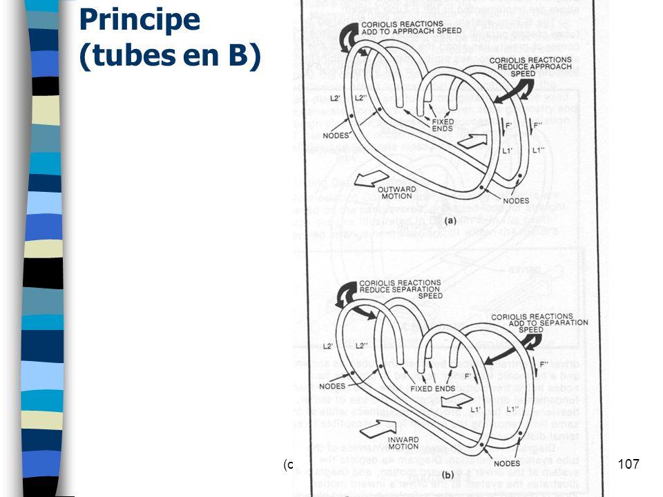 Principe (tubes en B) 107(c) Guy Gauthier - Cours sur débitmètres