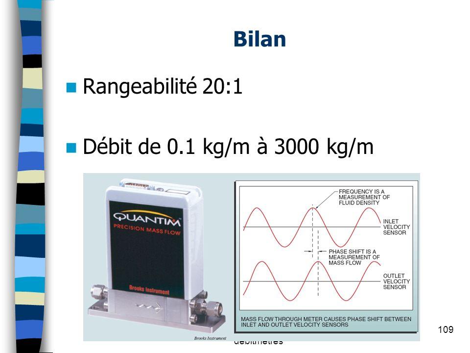 Bilan Rangeabilité 20:1 Débit de 0.1 kg/m à 3000 kg/m 109(c) Guy Gauthier - Cours sur débitmètres
