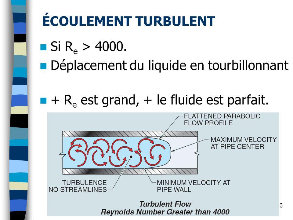 ÉCOULEMENT TURBULENT Si R e > 4000. Déplacement du liquide en tourbillonnant + R e est grand, + le fluide est parfait. 13(c) Guy Gauthier - Cours sur