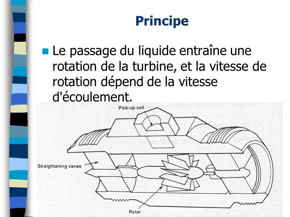 Principe Le passage du liquide entraîne une rotation de la turbine, et la vitesse de rotation dépend de la vitesse d'écoulement. 40(c) Guy Gauthier -