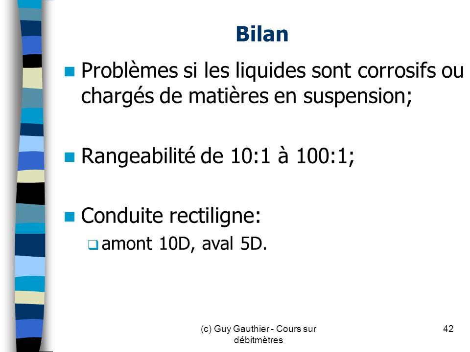 Bilan Problèmes si les liquides sont corrosifs ou chargés de matières en suspension; Rangeabilité de 10:1 à 100:1; Conduite rectiligne: amont 10D, ava