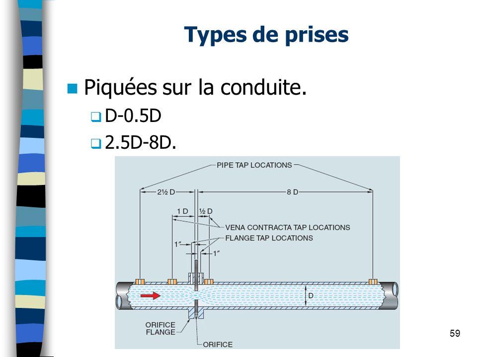 Types de prises Piquées sur la conduite. D-0.5D 2.5D-8D. 59(c) Guy Gauthier - Cours sur débitmètres