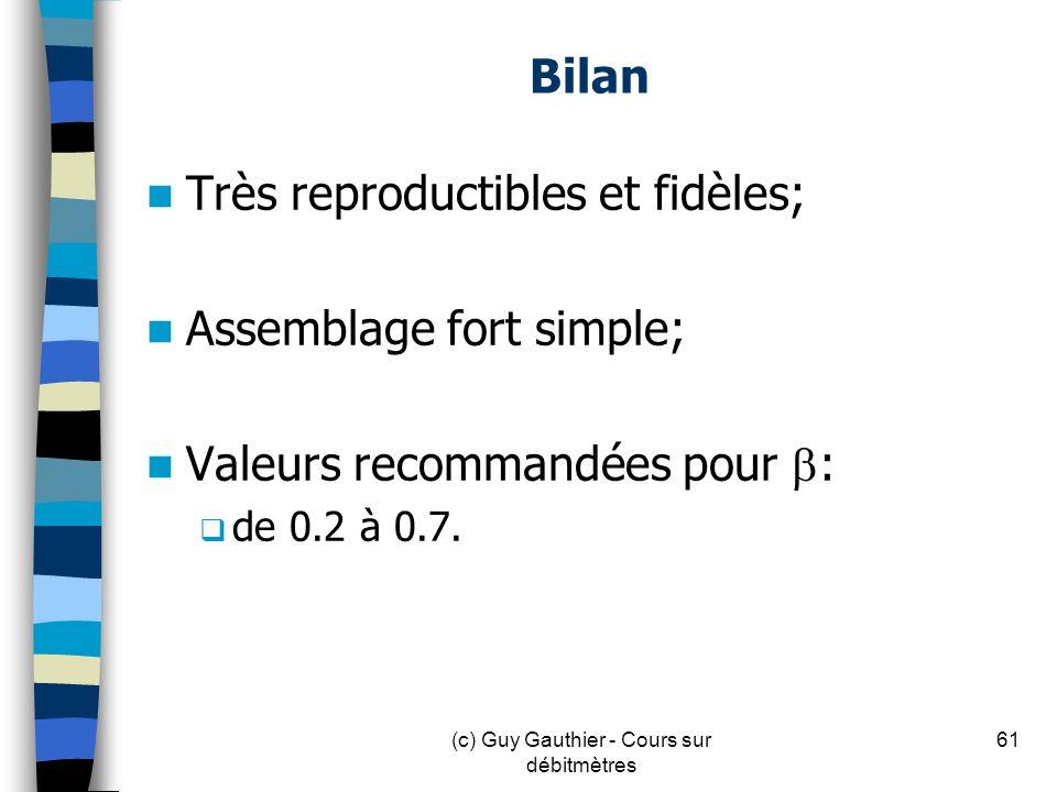 Bilan Très reproductibles et fidèles; Assemblage fort simple; Valeurs recommandées pour : de 0.2 à 0.7. 61(c) Guy Gauthier - Cours sur débitmètres