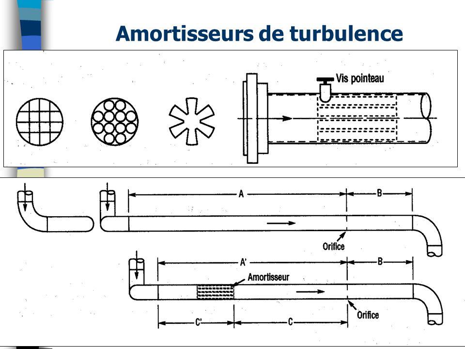 Amortisseurs de turbulence 65(c) Guy Gauthier - Cours sur débitmètres
