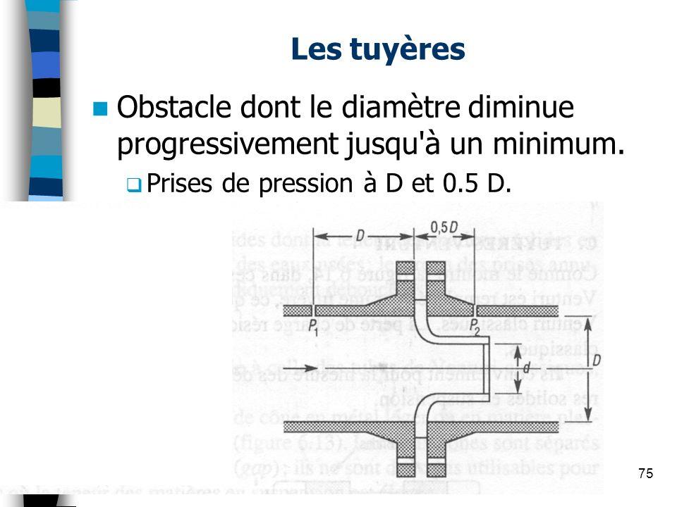 Les tuyères Obstacle dont le diamètre diminue progressivement jusqu'à un minimum. Prises de pression à D et 0.5 D. 75