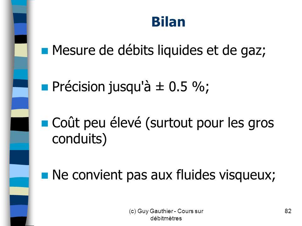 Bilan Mesure de débits liquides et de gaz; Précision jusqu'à ± 0.5 %; Coût peu élevé (surtout pour les gros conduits) Ne convient pas aux fluides visq