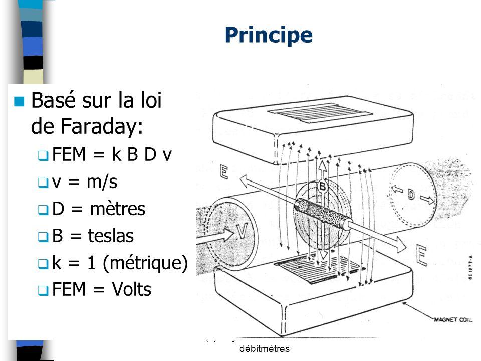 Principe 85(c) Guy Gauthier - Cours sur débitmètres Basé sur la loi de Faraday: FEM = k B D v v = m/s D = mètres B = teslas k = 1 (métrique) FEM = Vol