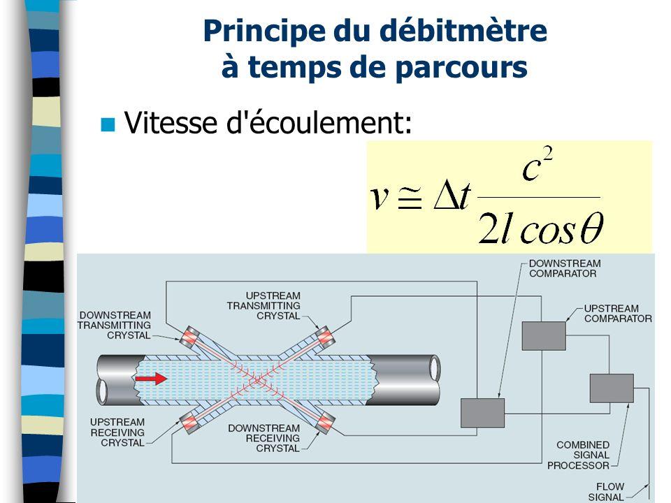 Principe du débitmètre à temps de parcours Vitesse d'écoulement: 90(c) Guy Gauthier - Cours sur débitmètres
