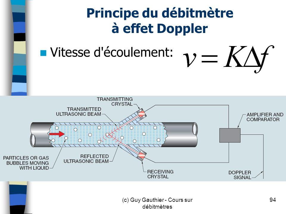 Principe du débitmètre à effet Doppler Vitesse d'écoulement: 94(c) Guy Gauthier - Cours sur débitmètres