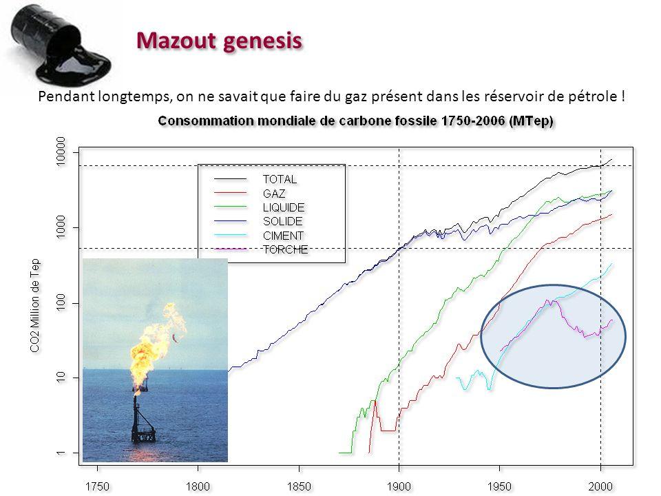 Mazout genesis Pendant longtemps, on ne savait que faire du gaz présent dans les réservoir de pétrole !