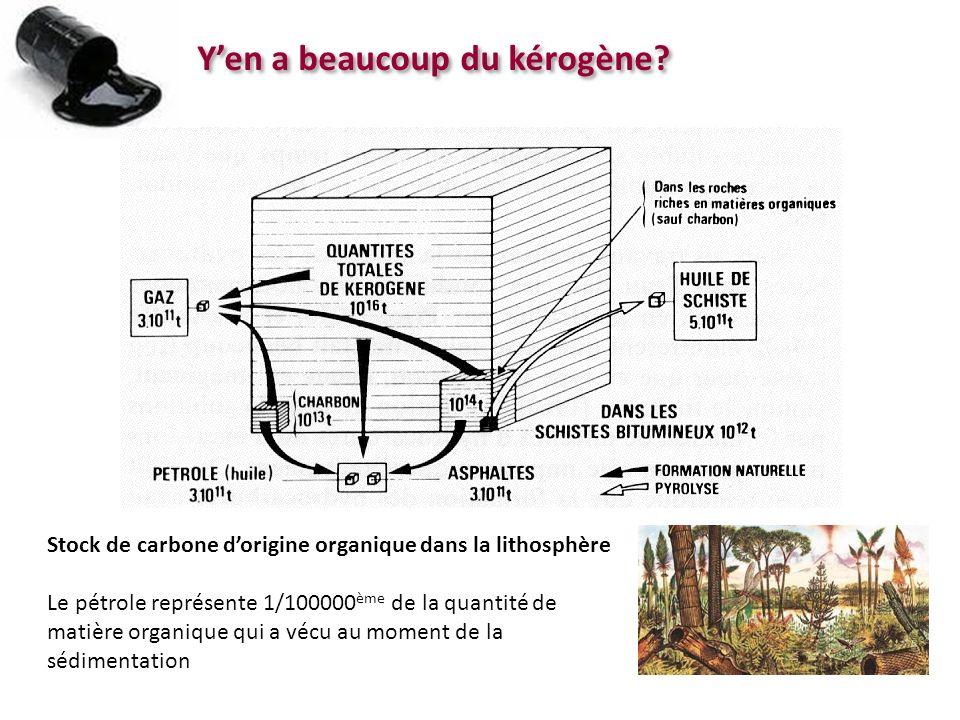 Yen a beaucoup du kérogène? Stock de carbone dorigine organique dans la lithosphère Le pétrole représente 1/100000 ème de la quantité de matière organ