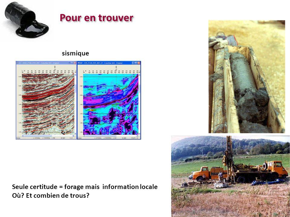 Pour en trouver sismique Seule certitude = forage mais information locale Où? Et combien de trous?