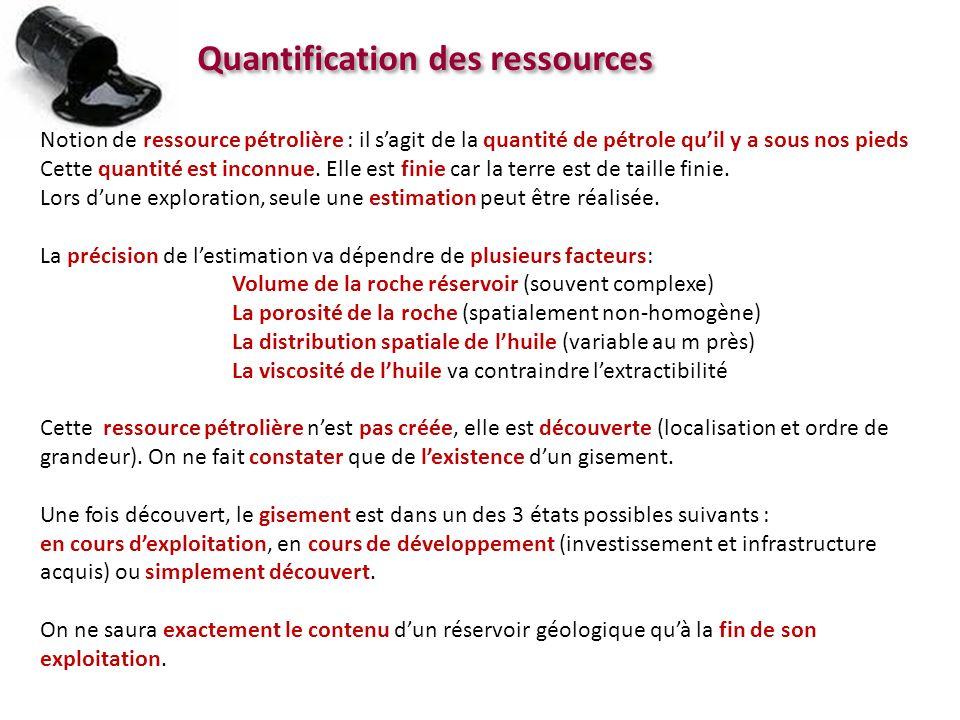 Quantification des ressources Notion de ressource pétrolière : il sagit de la quantité de pétrole quil y a sous nos pieds Cette quantité est inconnue.