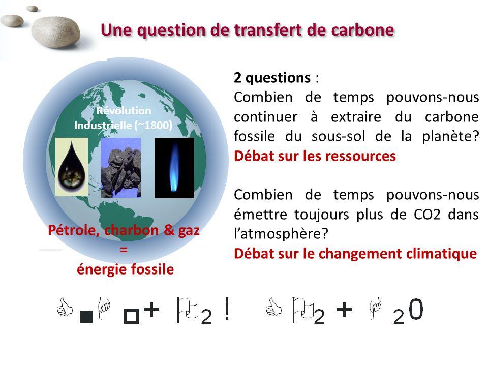 Révolution Industrielle (~1800) Une question de transfert de carbone Pétrole, charbon & gaz = énergie fossile 2 questions : Combien de temps pouvons-n