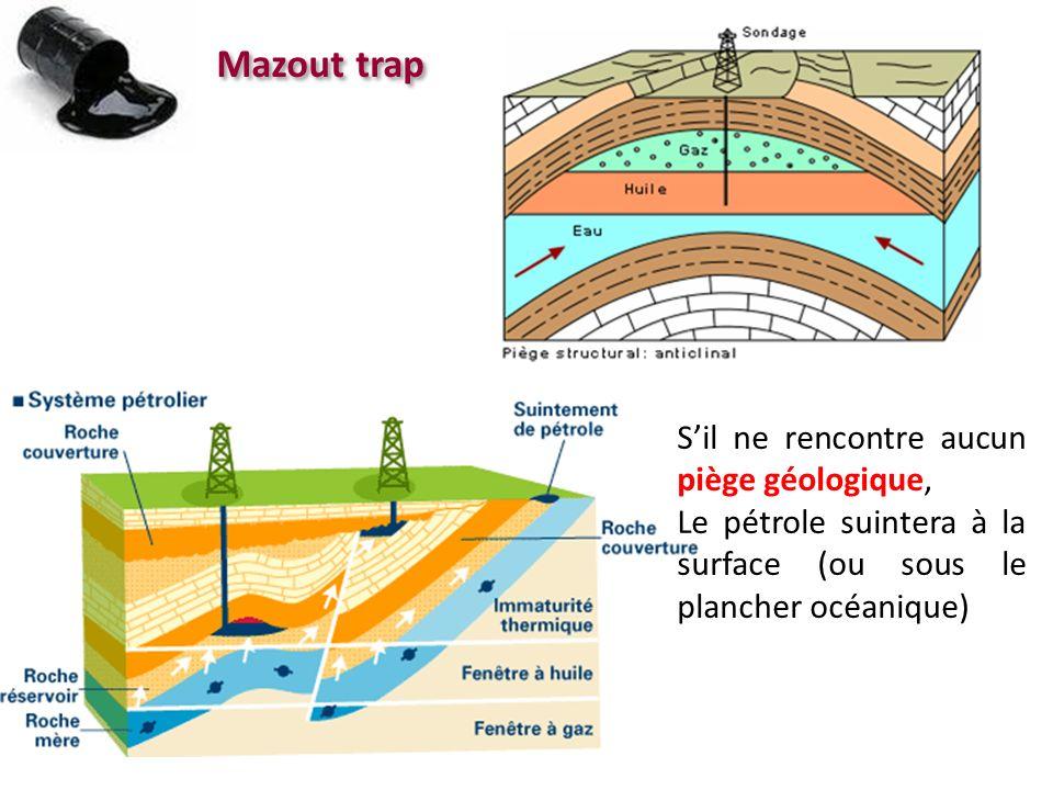 Formation dun réservoir de pétrole ~ 100Ma Morceau de caillou à porosité variable imprégné de liquide 3 étages : gaz, huile & eau Proportion de masse dhuile dans la roche ~ qqs % à qqs 10 % Plus réservoir profond = gaz en plus grande quantité Bitume = « vieux » pétrole Schiste bitumineux = pétrole « jeune », rendement extraction + pyrolyse < 1 Quest ce que le pétrole?