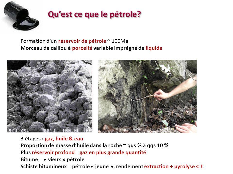 Lexploitation de schiste bitumineux implique de pyrolyser à la main le kérogène Lexploitation de sable bitumineux sous forme dhydrocarbure est possible mais ce pétrole vieux a perdu sa fraction volatile la plus intéressante