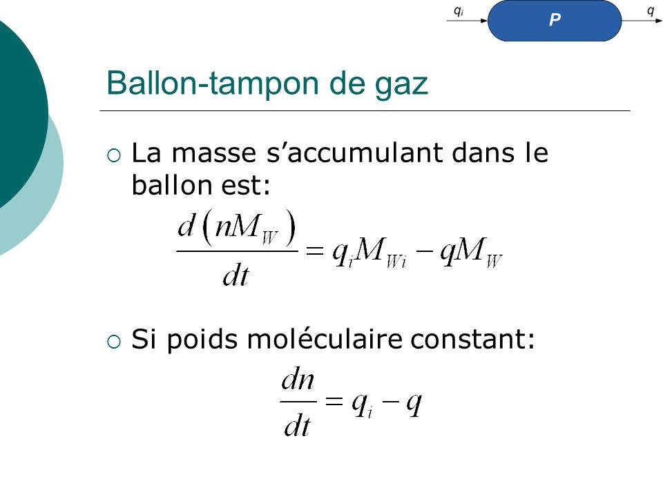 Ballon-tampon de gaz La masse saccumulant dans le ballon est: Si poids moléculaire constant: