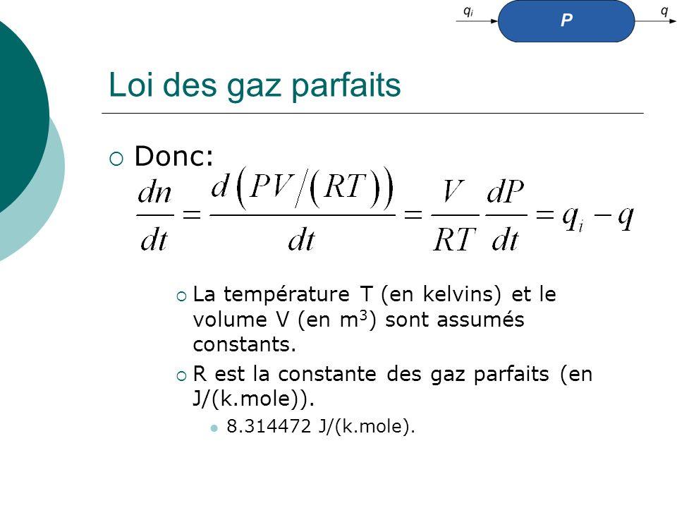 Loi des gaz parfaits Donc: La température T (en kelvins) et le volume V (en m 3 ) sont assumés constants.