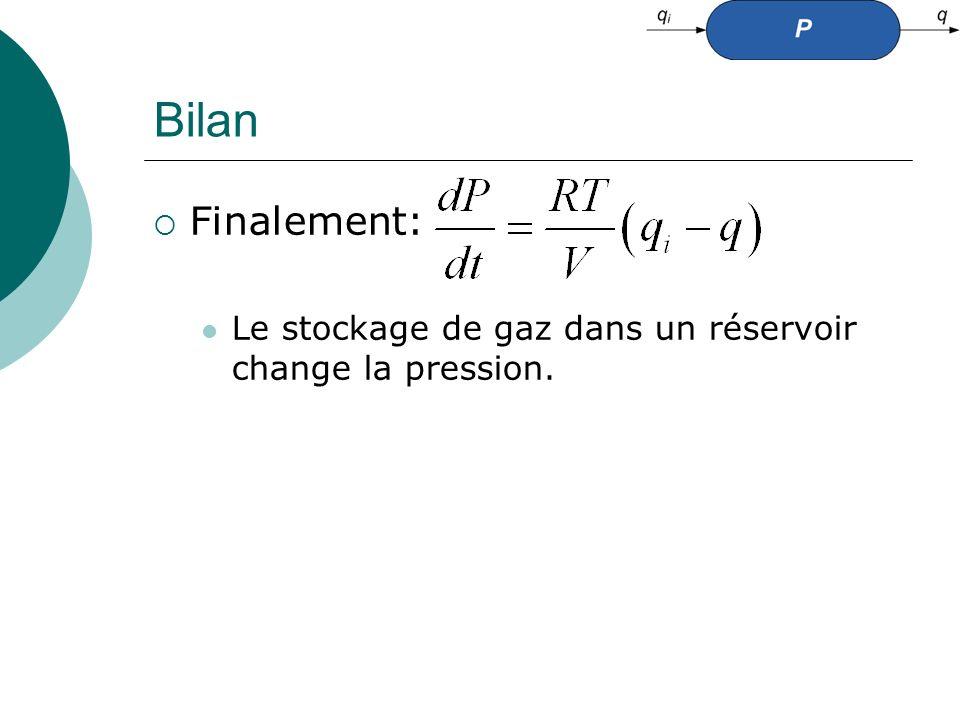 Bilan Finalement: Le stockage de gaz dans un réservoir change la pression.