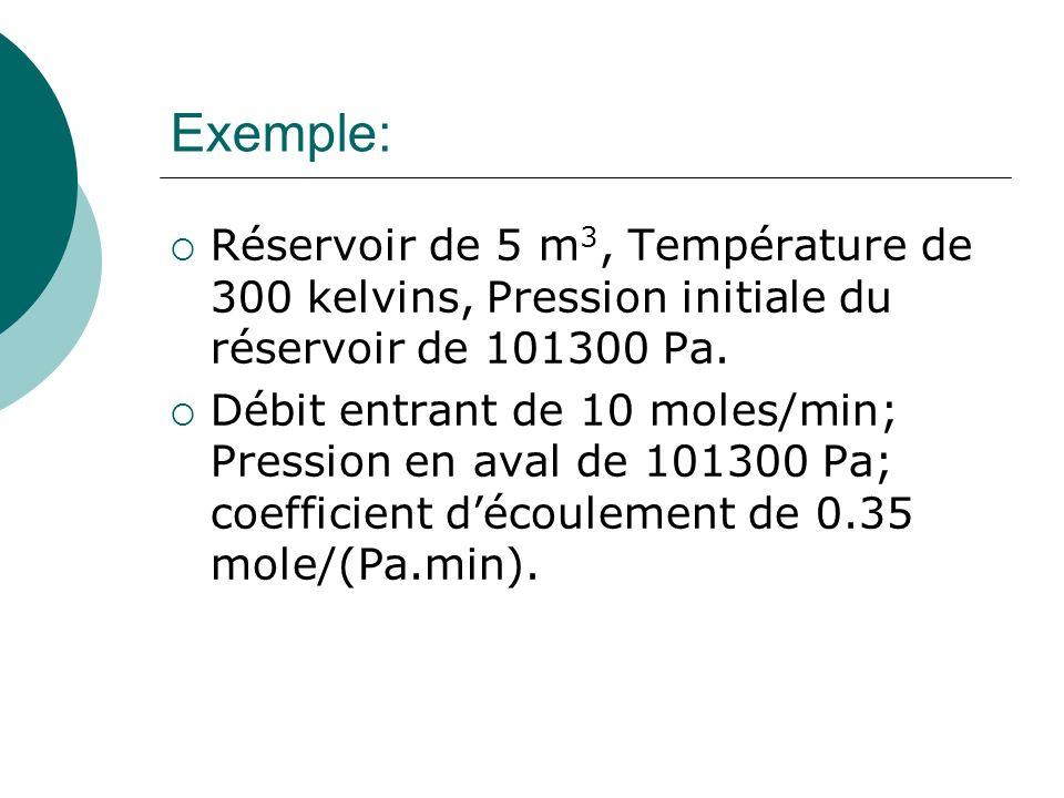 Exemple: Réservoir de 5 m 3, Température de 300 kelvins, Pression initiale du réservoir de 101300 Pa.