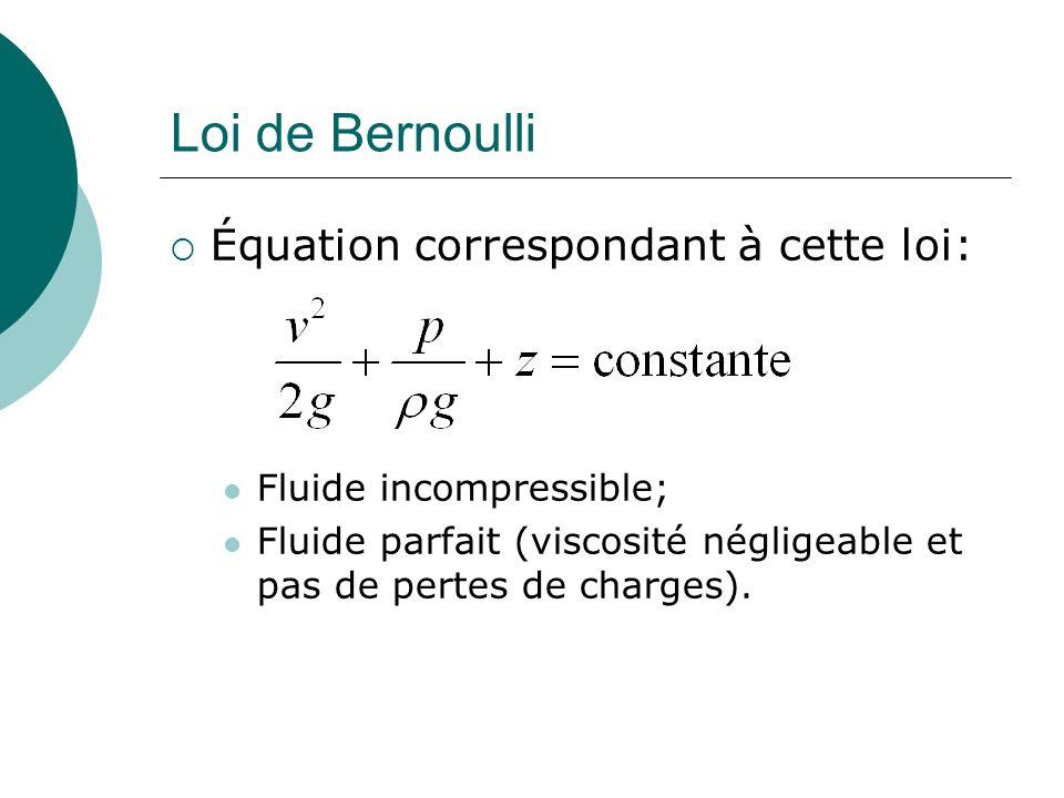 Loi de Bernoulli Équation correspondant à cette loi: Fluide incompressible; Fluide parfait (viscosité négligeable et pas de pertes de charges).