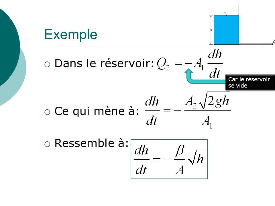 Exemple Dans le réservoir: Ce qui mène à: Ressemble à: Car le réservoir se vide