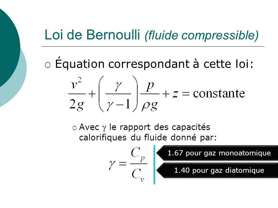 Loi de Bernoulli (fluide compressible) Équation correspondant à cette loi: Avec le rapport des capacités calorifiques du fluide donné par: 1.67 pour gaz monoatomique 1.40 pour gaz diatomique