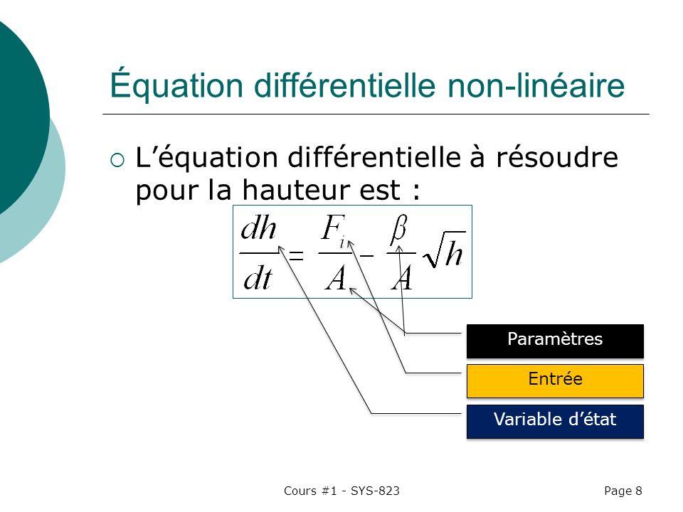 Cours #1 - SYS-823Page 8 Équation différentielle non-linéaire Léquation différentielle à résoudre pour la hauteur est : Variable détat Entrée Paramètres