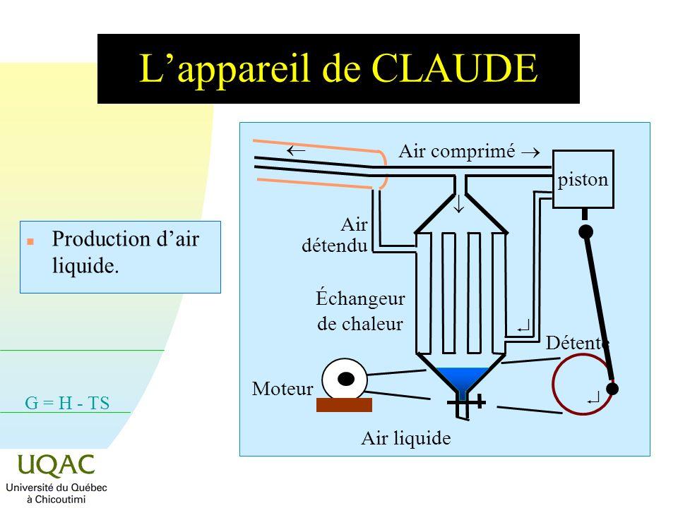G = H - TS Lappareil de CLAUDE n Production dair liquide.