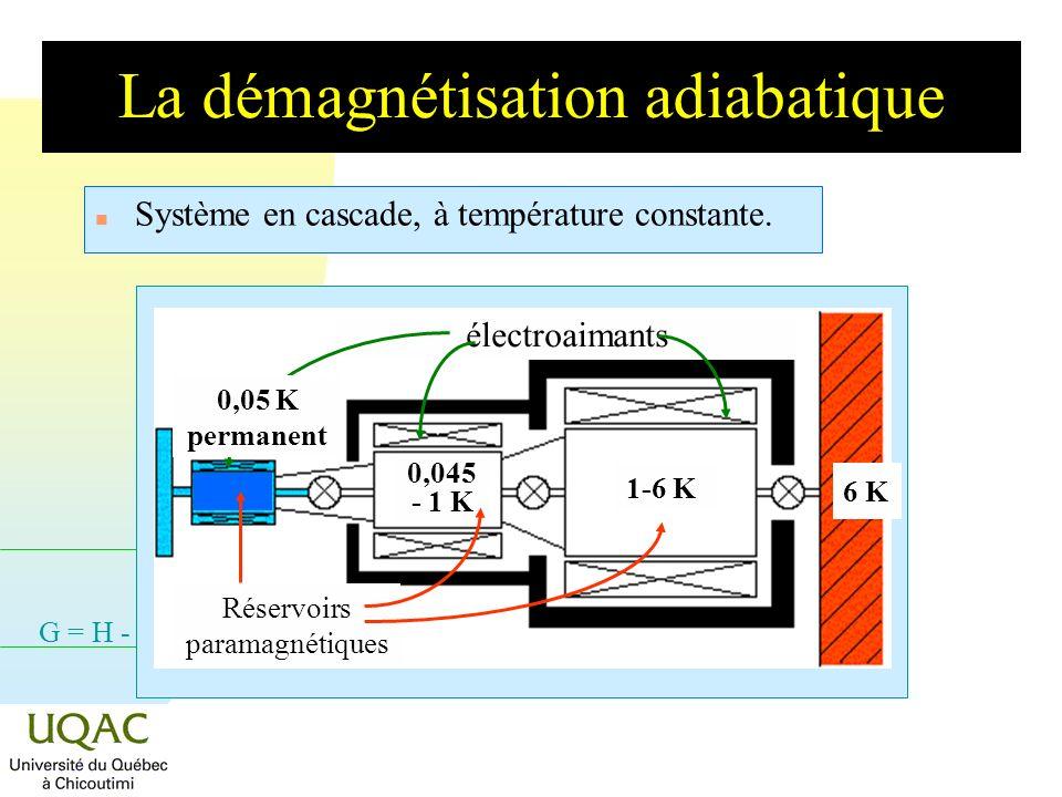 G = H - TS La démagnétisation adiabatique n Système en cascade, à température constante.