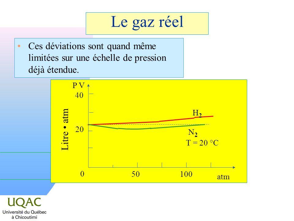 Le gaz réel Ces déviations sont quand même limitées sur une échelle de pression déjà étendue.