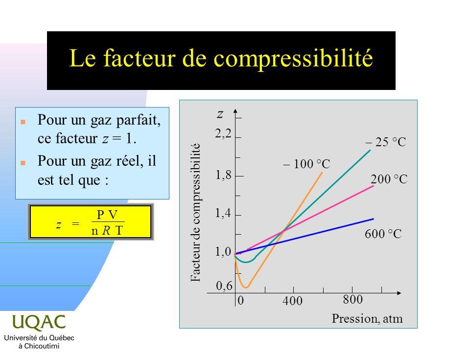 Le facteur de compressibilité n Pour un gaz parfait, ce facteur z = 1.