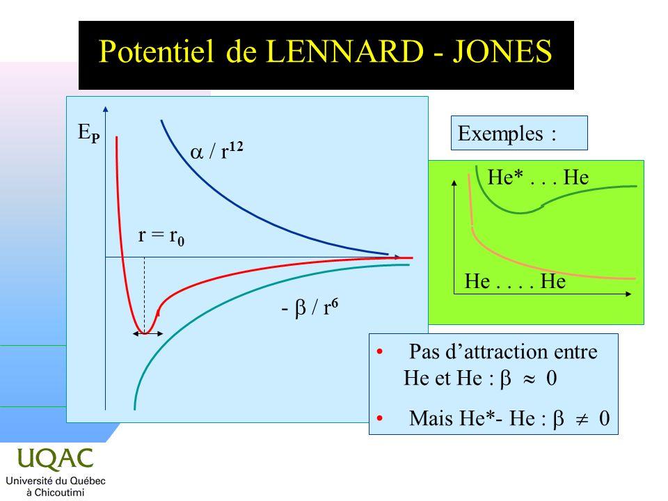 Potentiel de LENNARD - JONES / r 12 - / r 6 r = r 0 EPEP Exemples : He....