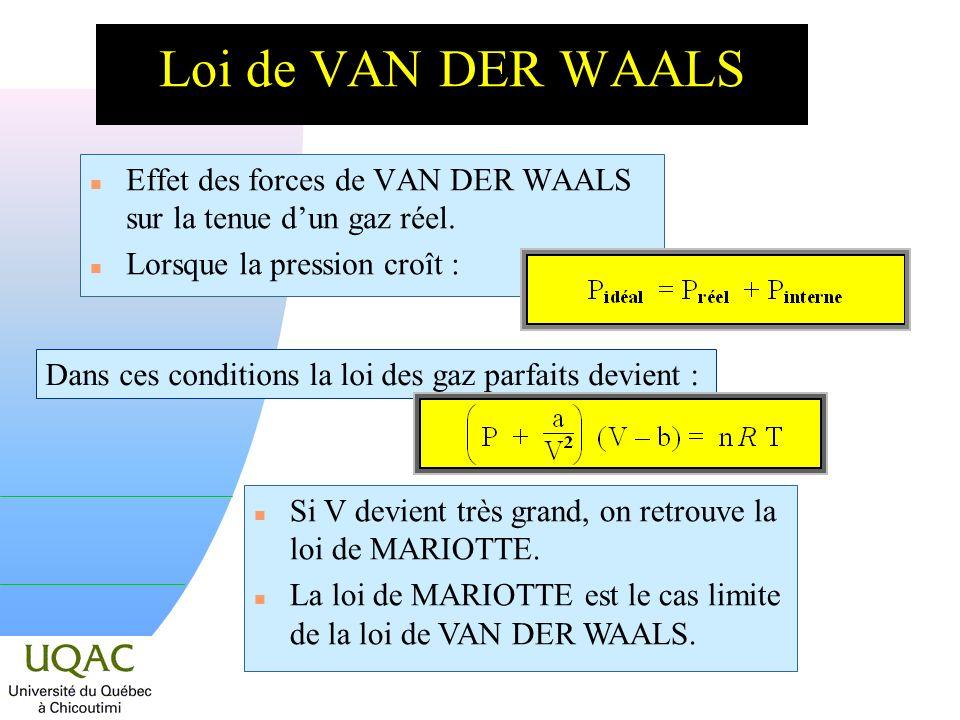 Loi de VAN DER WAALS n Effet des forces de VAN DER WAALS sur la tenue dun gaz réel.