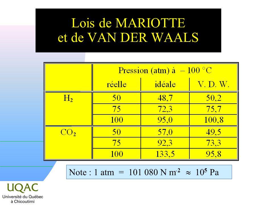 Lois de MARIOTTE et de VAN DER WAALS Note : 1 atm = 101 080 N m -2 10 5 Pa