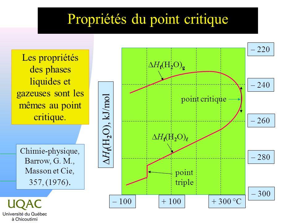 H f (H 2 O), kJ/mol 280 300 260 240 220 100 + 100+ 300 °C point triple point critique H f (H 2 O) g H f (H 2 O) Les propriétés des phases liquides et gazeuses sont les mêmes au point critique.
