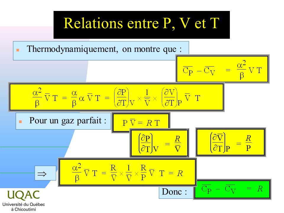 Relations entre P, V et T n Thermodynamiquement, on montre que : n Pour un gaz parfait : Donc : P T V = R ¯ V ¯ V T P = R P