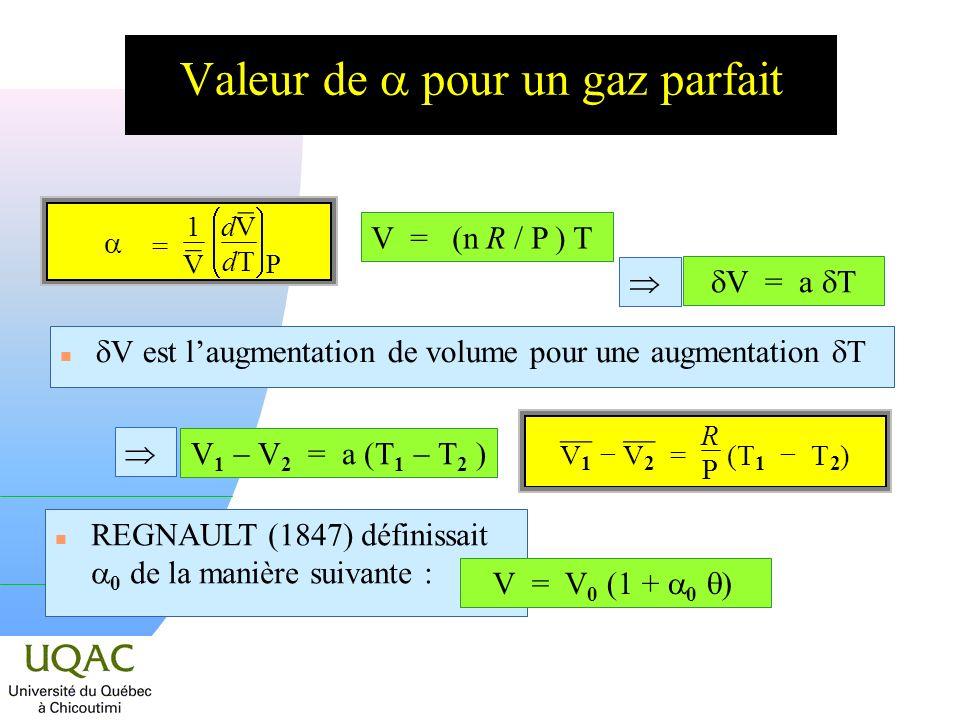 Valeur de pour un gaz parfait n V est laugmentation de volume pour une augmentation T V = (n R / P ) T V = a T V 1 V 2 = a (T 1 T 2 ) REGNAULT (1847) définissait 0 de la manière suivante : V = V 0 (1 + 0 ) = 1 ¯ V d ¯ V dTdT P ¯¯ V 1 ¯¯ V 2 = R P (T 1 T 2 )