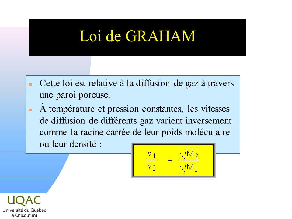 Loi de GRAHAM n Cette loi est relative à la diffusion de gaz à travers une paroi poreuse.
