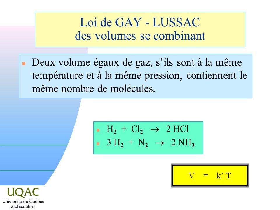 Loi de GAY - LUSSAC des volumes se combinant n Deux volume égaux de gaz, sils sont à la même température et à la même pression, contiennent le même nombre de molécules.