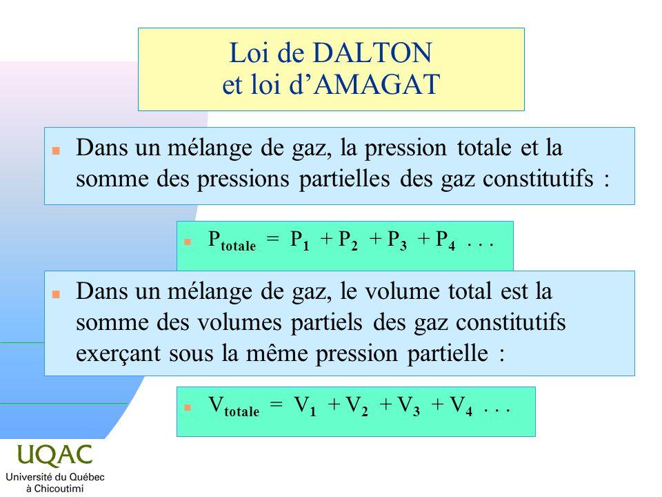 Loi de DALTON et loi dAMAGAT n Dans un mélange de gaz, la pression totale et la somme des pressions partielles des gaz constitutifs : n P totale = P 1 + P 2 + P 3 + P 4...