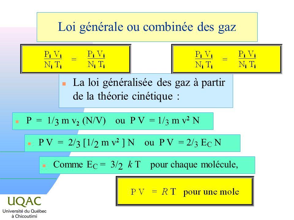 Loi générale ou combinée des gaz n La loi généralisée des gaz à partir de la théorie cinétique : n P = 1/ 3 m v 2 (N/V) ou P V = 1/ 3 m v 2 N n P V = 2/ 3 [1/ 2 m v 2 ] N ou P V = 2/ 3 E C N n Comme E C = 3/ 2 k T pour chaque molécule,