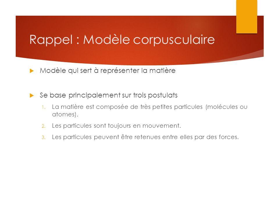 Rappel : Modèle corpusculaire Modèle qui sert à représenter la matière Se base principalement sur trois postulats 1. La matière est composée de très p