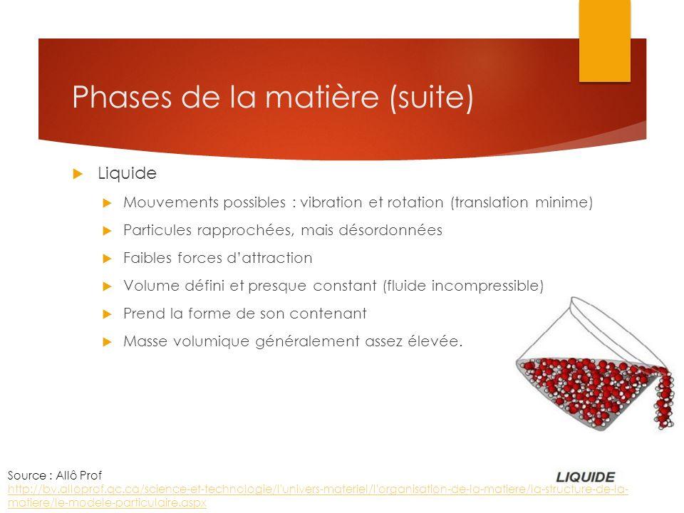 Phases de la matière (suite) Liquide Mouvements possibles : vibration et rotation (translation minime) Particules rapprochées, mais désordonnées Faibl