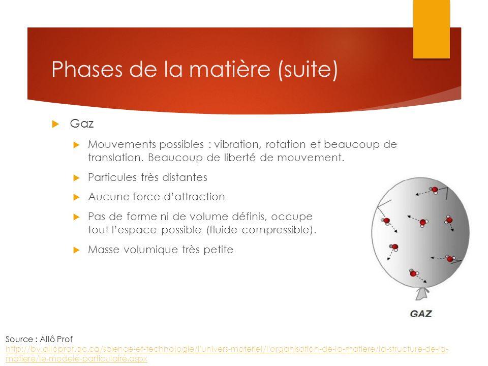 Phases de la matière (suite) Gaz Mouvements possibles : vibration, rotation et beaucoup de translation. Beaucoup de liberté de mouvement. Particules t